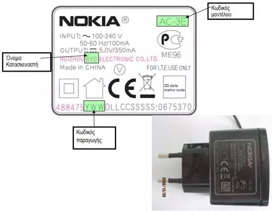 Nokia, Αντικατάσταση φορτιστών