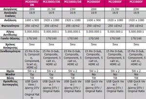 LG M80 Χαρακτηριστικά