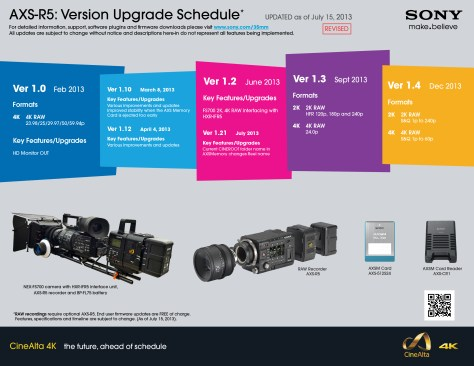 original-5-1024x791 PMW-F5 WILL get 240fps and Anamorphic De-Squeeze!! New Firmware Timeline.