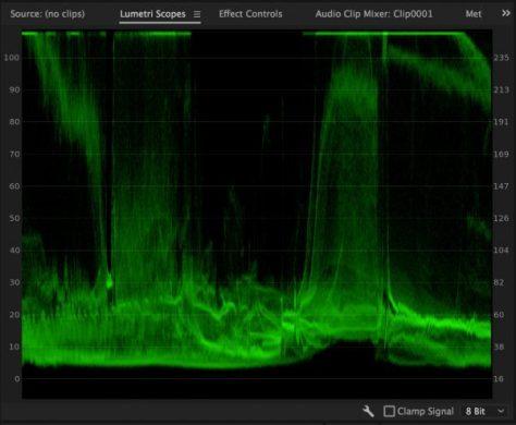 Y-Scope-cinegamma1-e1480948783225 Incorrect Lumetri Scope Scales and incorrect S-Log range scaling in Adobe Premiere.
