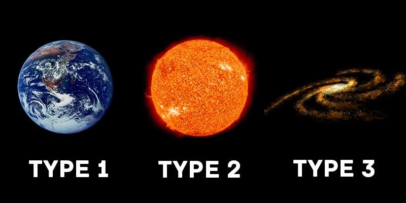 When Will We Go Interstellar – Part 1