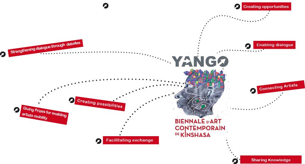 yango short