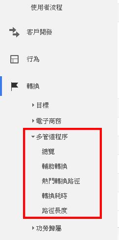 Google Analytics 多管道程序報表
