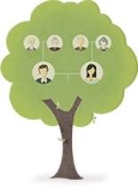 Family_tree70c4b6