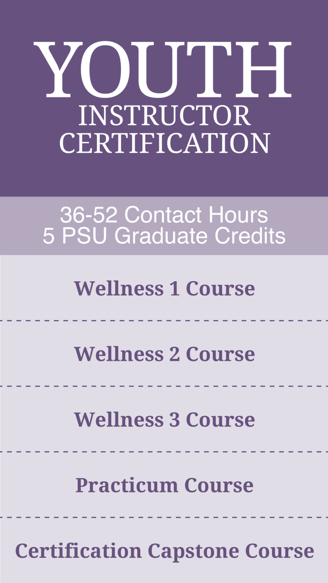 Yoga Alliance Certification Requirements | Spotgymyoga.org