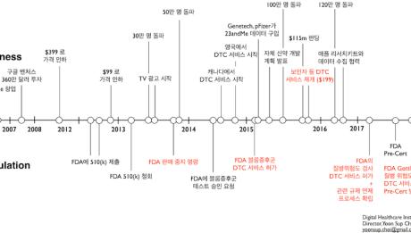 dtc-korea3-main