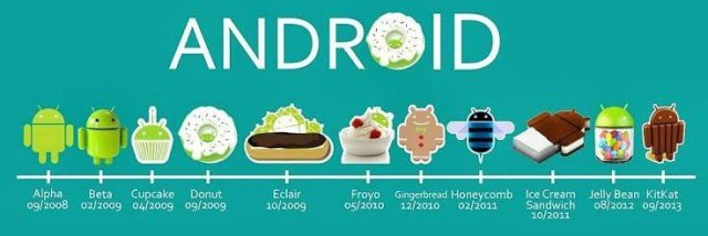 android-evolution