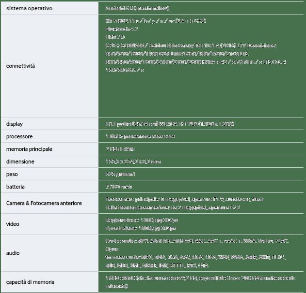 Galaxy-Tab-A-10.1-2016-caratteristiche