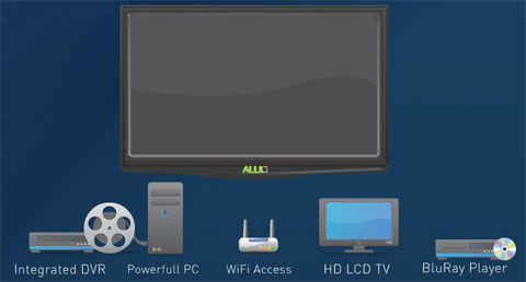 allio hdtv pc
