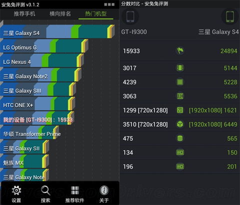 s4 benchmarks