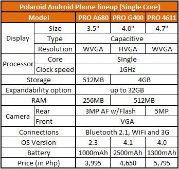 polaroid smartphone