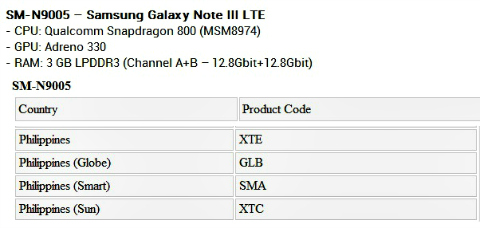 galaxy note 3_list