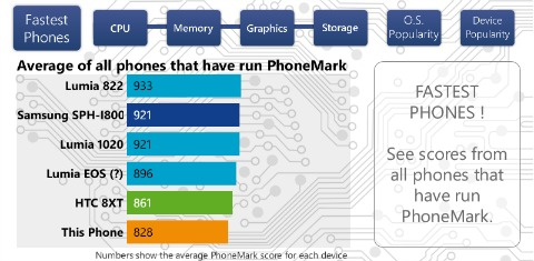 phonemark
