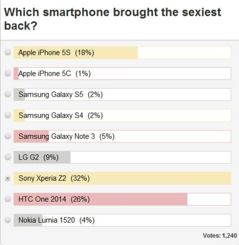 smartphone poll_1
