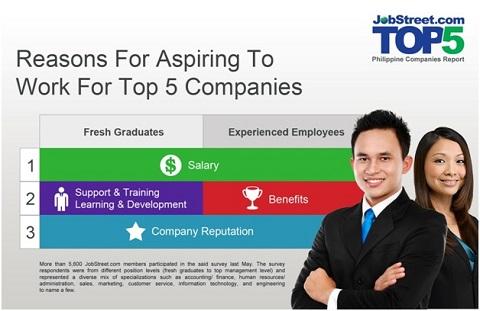 jobstreet_top companies_2