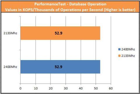 Database Operation