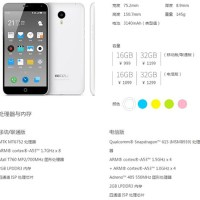Meizu M1 Note has 2GB RAM and Snapdragon 615 CPU