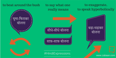 Idiomatic expressions with 'बोलना'