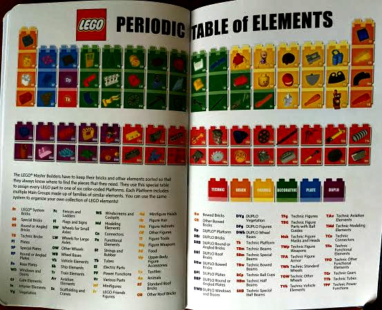 Lego Kidsfest Review By Susanna Barbee Why Every Parent Should