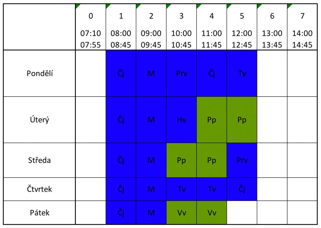 Snímek obrazovky 2018-04-09 v14.22.41