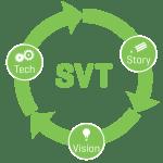 SVT_cycle