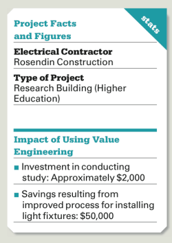 Lean Construction Case Study facts and figures