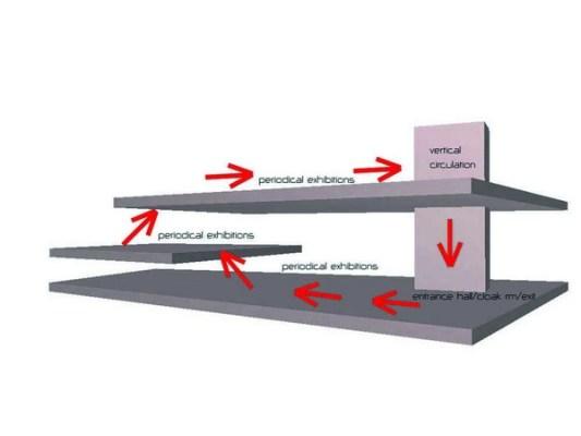 Gallery Diagram