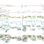Ecological Corridor Layers