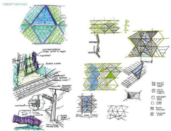 Concept Sketches 1