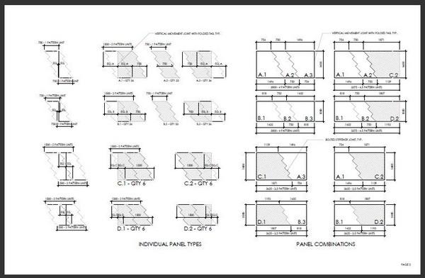 Panel Types