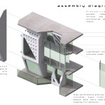 This diagram depicts the technology and materials of the assembly.  There are only a few parts to the facade assembly, each prefabricated offsite and hoisted into place.  Materials such as insulated concrete and argon filled windows are proposed to maximize the thermal performance of the shell.