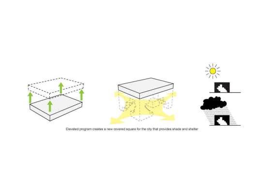 Diagram square
