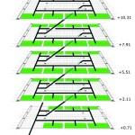 Movement Diagram