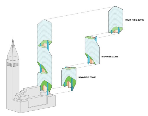 Plan (Images Courtesy SDL)