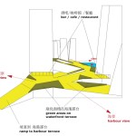 Urban masterplan