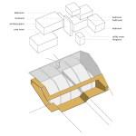 Spatial Scheme