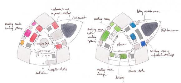 Sketch-Concept