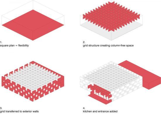 Image Courtesy SpreierTrenner Architekten