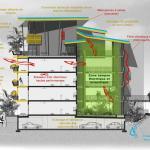 Image Courtesy Tekhnê Architects