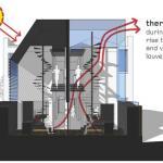 Image courtesy Andrew Maynard Architects