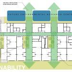 Image Courtesy Studio E Architects