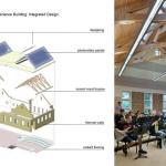 Image Courtesy Opsis Architecture