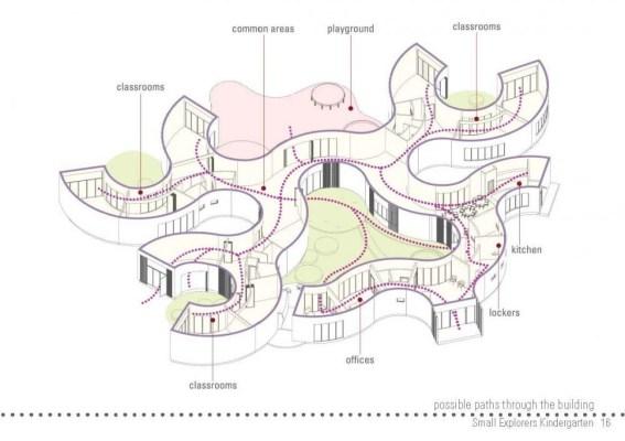 Image Courtesy © B2 Architecture