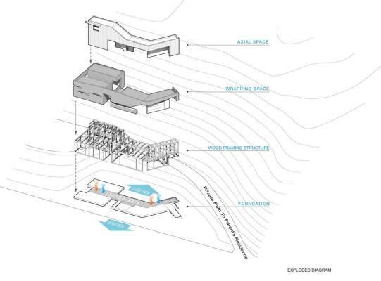 Image Courtesy © Hannat architects