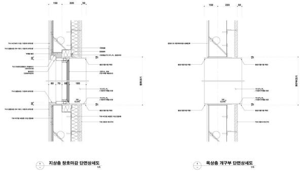 Image Courtesy © SungKyung Choi