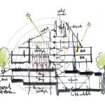 Renzo Piano's sketch section, Image Courtesy © RPBW