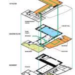 Image Courtesy © LINK arkitektur