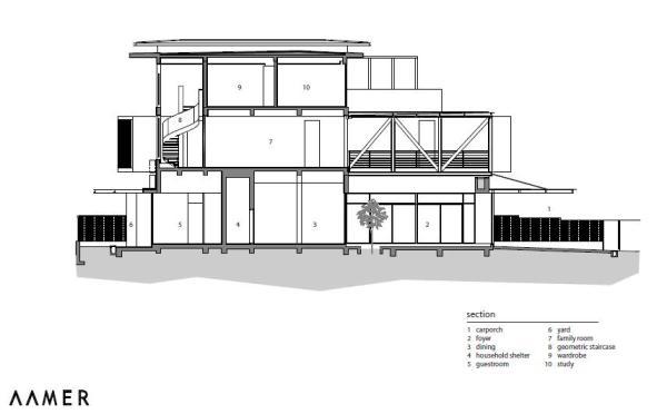 Image Courtesy © Aamer Architects