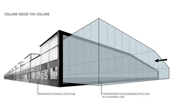 Image Courtesy © Major Architekci