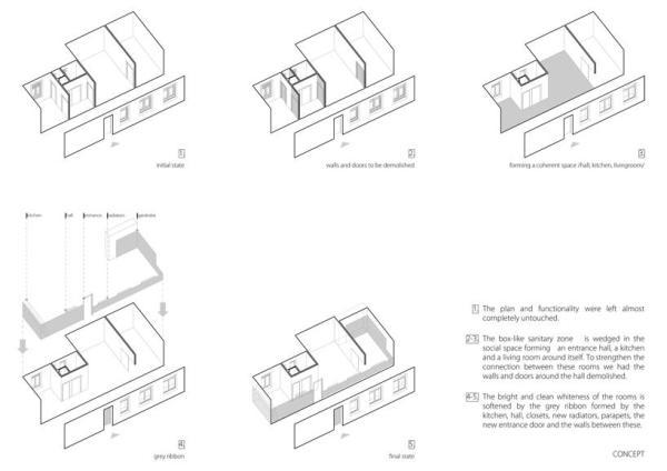 Image Courtesy © batlab architects